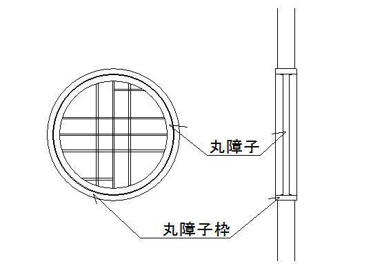 syoujizu